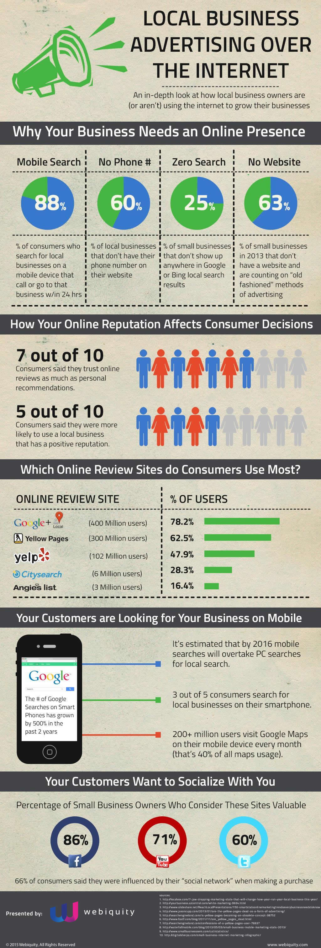 Article #4 - SmallBusiness_Infographic-1